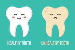 Twee vlakke pictogrammen van het beeldverhaalkarakters van ontwerp menselijke tanden Royalty-vrije Stock Fotografie