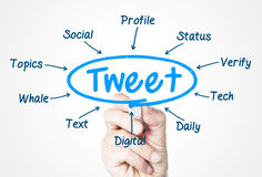 Tweet. Concept sketched on screen stock images
