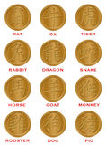 Twelve Chinese Zodiac Gold Coins Stock Image