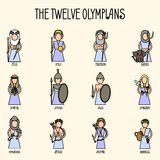The Twelve Olympians icons set. Greek pantheon Royalty Free Stock Photo