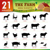 Twenty one Farm animal silhouettes. Set of 21 Silhouettes representing different Farm Animal Stock Photography