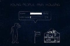Twijfelachtig persoon en huis voor huur in de afstand met onderzoek o royalty-vrije illustratie