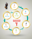 Twirl circle template for success concept with business man 3D icons. Royalty Free Stock Image