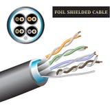 Twisted pair de structure de câble Câble protégé par aluminium Photographie stock