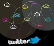 Twittersamkvämnätverk Fotografering för Bildbyråer