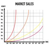 Two axis market sales time money graphic. Two axis market sales time and money graphic stock illustration