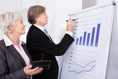 Two Businesspeople With Calculator In Front Of Flipchart Royalty Free Stock Photos