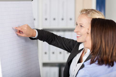 Two Businesswoman Giving Presentation Stock Photos