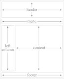 Two Column Cascading Style Sheet Layout. Modern Two-Column CSS layout illustration isolated on white background Stock Images