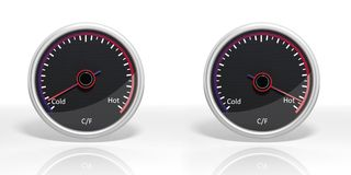 Two dial meters of Cold and Hot Royalty Free Stock Photography