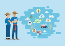 Two farmers with Smart farming Products supply chain   Royalty Free Stock Photography