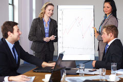 Two females present graph on flipchart Royalty Free Stock Images