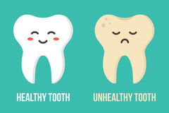 Two flat design human teeth cartoon characters icons.  Royalty Free Stock Photography