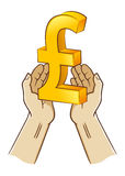 Two Hand Holding Pound sterling Currency Symbol Royalty Free Stock Image
