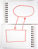 Two open notebooks. With flow-chart  on white Stock Image