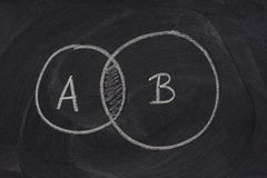 Two overlaping circles on blackboard Stock Photos