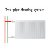 Two-pipe heating system. Steel panel radiator. Royalty Free Stock Images