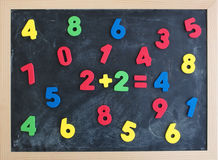 Two plus two. Black board with numbers and two plus two in the middle Royalty Free Stock Photos