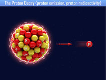 Two-Proton Decay (proton emission, proton radioactivity).  Stock Photos