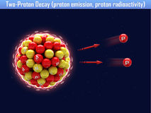 Two-Proton Decay (proton emission, proton radioactivity). Two-Proton Decay(proton emission, proton radioactivity Royalty Free Stock Photo