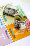 Two rolled hundred dollar bills and swot analysis Stock Photo