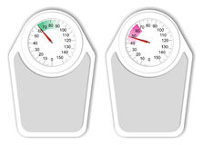 Two scales Royalty Free Stock Image