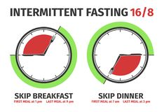 Two schemes and concept of Intermittent fasting . Vector illustration. Infographic. Scheme and concept of Intermittent fasting . Vector illustration. Infographic stock illustration