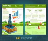 Two sided business brochure or flyer, gas rig or oil derrik on landscape with information. Vector modern flat style. Template design royalty free illustration