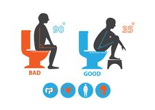 Two Silhouettes man sitting on a toilet correct and wrong. Illustrator Royalty Free Stock Photography