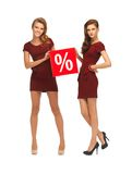 Two teenage girls in red dresses with percent sign Royalty Free Stock Photography