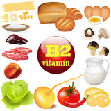 Of two vitamin b in plant and animal products The origin of the Stock Image