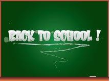 tylna szkoła Zdjęcie Royalty Free