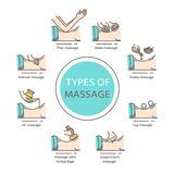 Typ masaż Obrazy Royalty Free