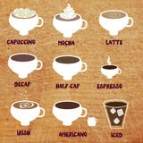 Type of coffee funny menu Stock Images
