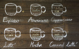 Type of coffee. Hand drawing royalty free stock photo