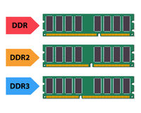 Type of ddr ram in flat style. Vector Royalty Free Stock Photos