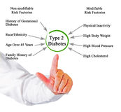 Type 2 Diabetes. Presenting factors in Type 2 Diabetes stock photo