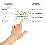 Type 2 Diabetes Royalty Free Stock Photo