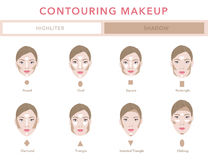 Type of faces. Contouring tutorial vector Stock Photo