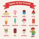 Type of ice cream. Vector infographics Stock Photo