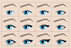 Typer av den permanenta makeupeyelinerpilen Royaltyfri Bild