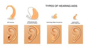 Typer av hörapparater vektor illustrationer