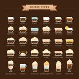 Typer av kaffevektorillustrationen Infographic av kaffetyper royaltyfri illustrationer