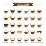 Typer av kaffevektorillustrationen Infographic av kaffetyper stock illustrationer