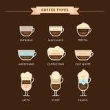 Typer av kaffevektorillustrationen Infographic av kaffetyper vektor illustrationer