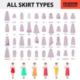Typer för kjol för kjolordlistasamlingar allra Många typer av kjolar som är sutable på trevlig modell för vektor enkel stil Royaltyfri Bild