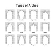 Types of arches Stock Image