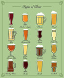 Types of beer line icons Royalty Free Stock Photography