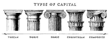 Types of capital. Classical order Royalty Free Stock Image