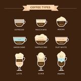 Types of coffee vector illustration. Infographic of coffee types Royalty Free Stock Photo